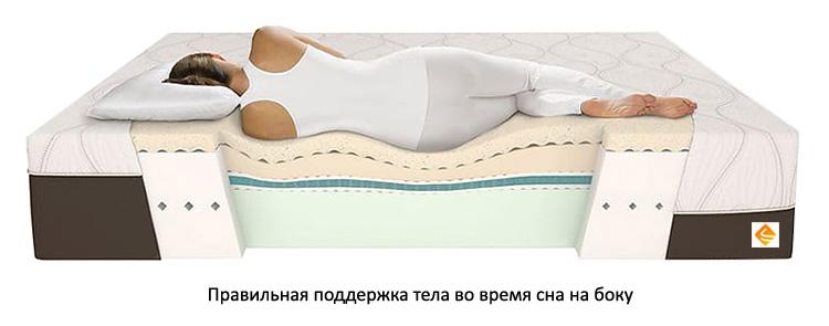 Купить чехол на ортопедический матрас в севастополе
