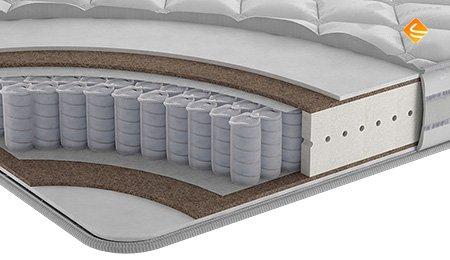 Magic sleep f2 матрасы 3-х слойный наматрасник для лежачих больных 85*195 см