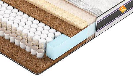 Кровать под матрас 70х190
